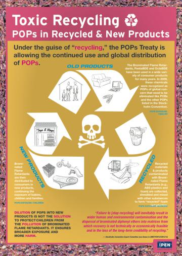 Toxic Recycling: POPs in Recycled and New Products