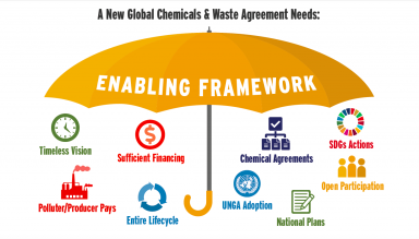 Enabling Framework poster screenshot