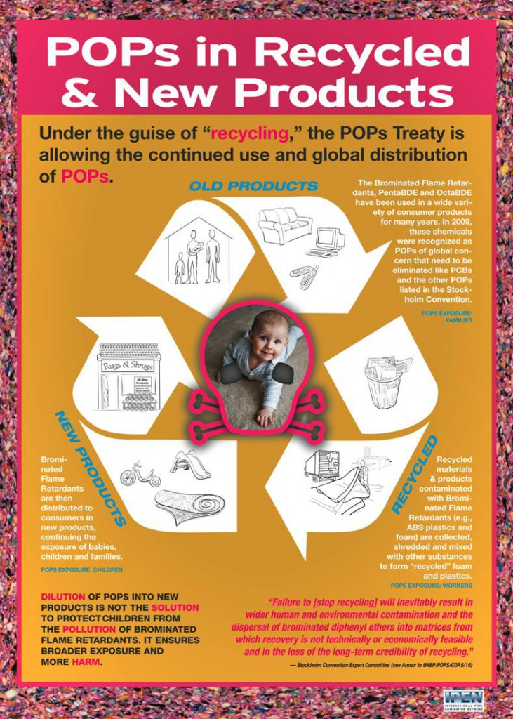POPs in New and Recycled Products poster